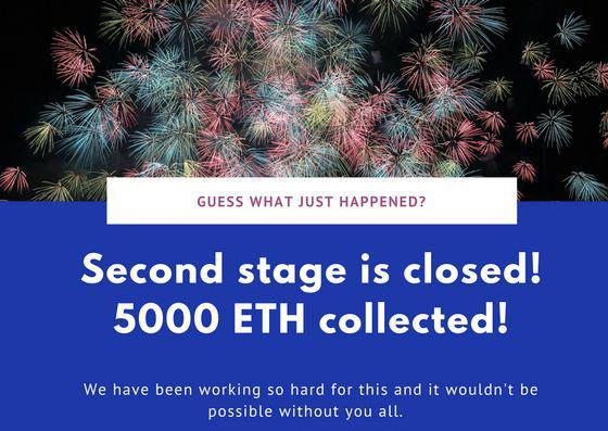 the second stage is closed with 4950 eth collected!