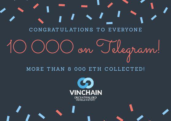 today we reached a new community milestone - 10,000 telegram members and we've already collected more than 8000 eth!