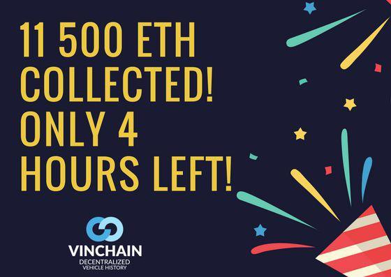 today is the last day of our ico! we have collected 11 500 eth so far!