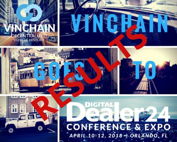 the 24th digital dealer expo - results!